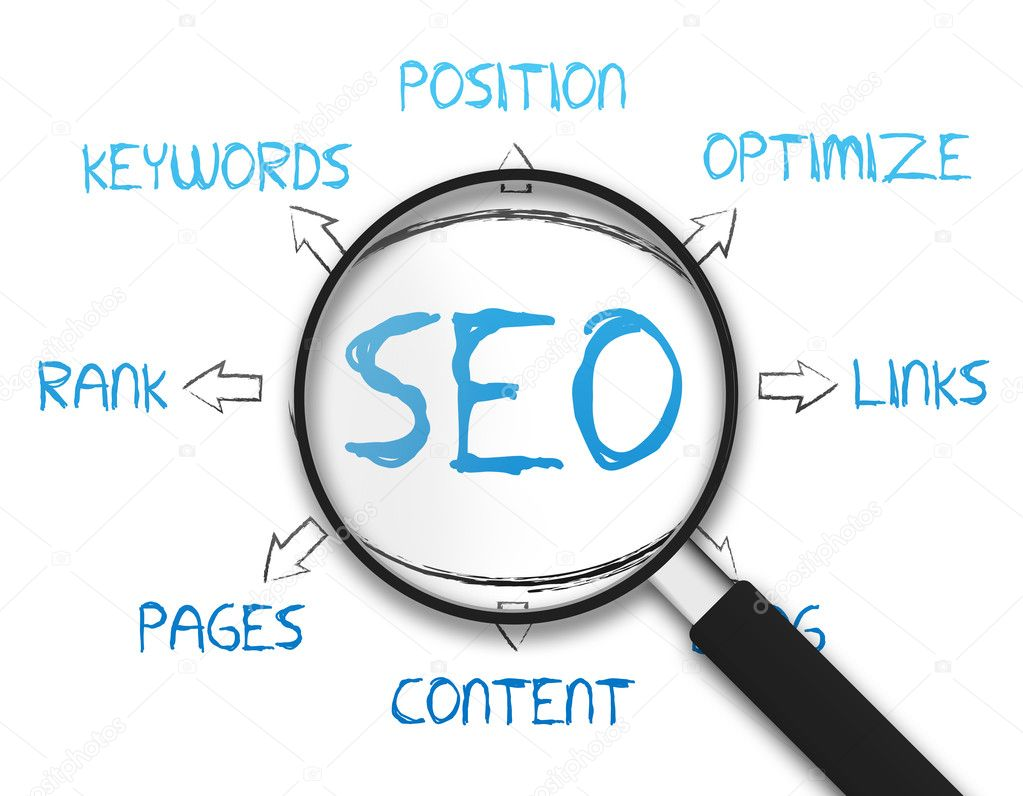 Magnifying Glass with the Search Engine Optimization drawing on white background  Stock Photo #6132896
