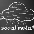 Stock Photo: Chalkboard - Social Media