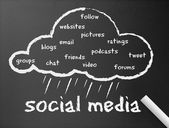 Chalkboard - Social Media — Stock Photo