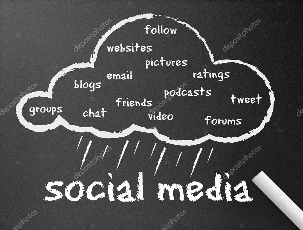 Dark chalkboard with the word Social Media illustration.   Stock Photo #6682214