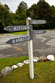 Campervan site sign post — Stock Photo