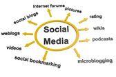 Social Media Chart — Stock Photo