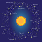 Zodiac constellations around sun — Vettoriale Stock