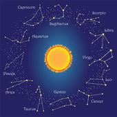 Zodiac constellations around sun — Stock Vector