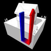 Heat pump diagram — Stock Vector