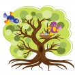 Royalty-Free Stock Immagine Vettoriale: Cute tree with birds