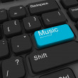 Music keyboard key — Lizenzfreies Foto