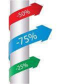 Etiqueta de venta en blanco. cintas de colores. — Vector de stock