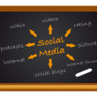 Chalkboard Social Media — Stockvektor #5895125