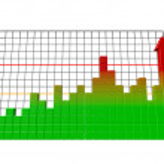 Business bar graph. High quality 3d render. — Stock Photo #6233395