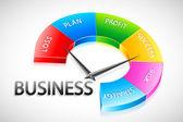 Business Speedometer — Stock Vector