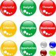 Royalty-Free Stock Vector Image: SWOT analysis concept button