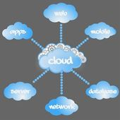 Cloud computing service — Stock Vector