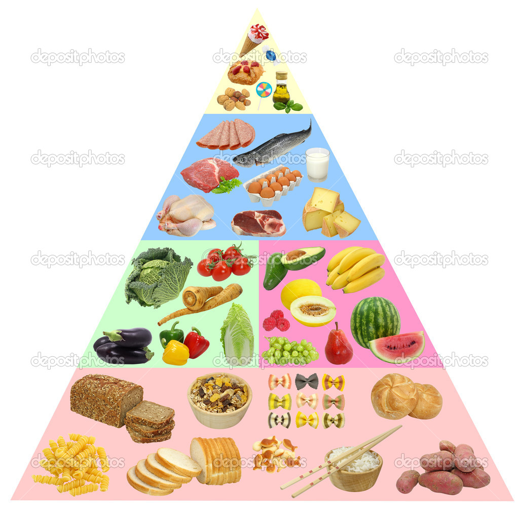 Food Pyramid Stock Photo 169 Egal 5451408