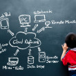 Royalty-Free Stock Photo: Boy drawing cloud network on the wall