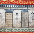 Paintings in temple Wat Pho teach Acupuncture and fareast medicine — Stock Photo