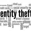 Identity Theft Word Cloud - Foto Stock