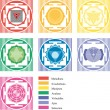 Royalty-Free Stock Vektorfiler: Chakras Mandalas