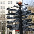 Distances to interesting parts of the World. — Stock Photo