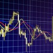 Trading forex charts — Stock Photo