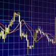 Trading forex charts - Stock Photo