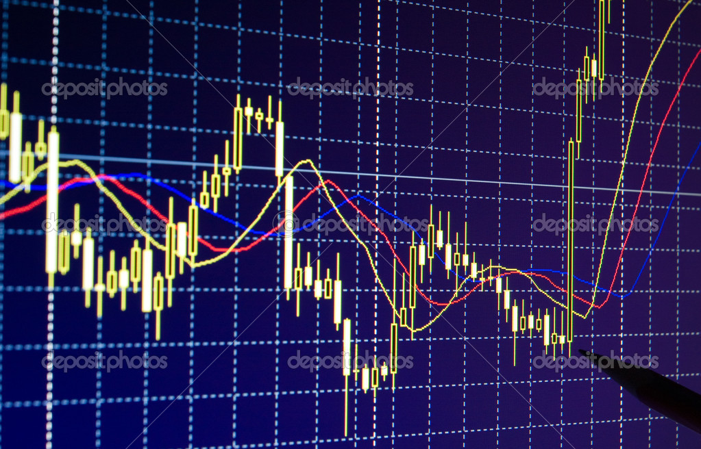 Forex charts photos
