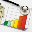 Increased Healthcare Costs — Stock Photo