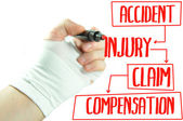 Injury claim — Stock Photo