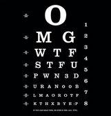 眼图表 — 图库矢量图片