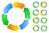 Vecteur-flèche circulaire — Vecteur
