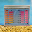 Stock Photo: Clewater in pool. Ph and chlorine analyzer