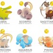 Piggy Bank of Zodiac icon set: Libra, Scorpio, Sagittarius, Capricorn, Aqua — Stock Vector