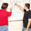 Adult Education - Engineering — Stock Photo