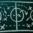 Stock Photo: Soccer formation tactics on blackboard