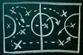 Soccer formation tactics on a blackboard — Stock Photo