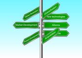 Marketing Direction — Stock Vector