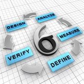 Six Sigma DMADV project methodology — 图库照片
