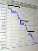 A Gantt chart is a type of bar chart that illustrates a project schedule. — Stock Photo