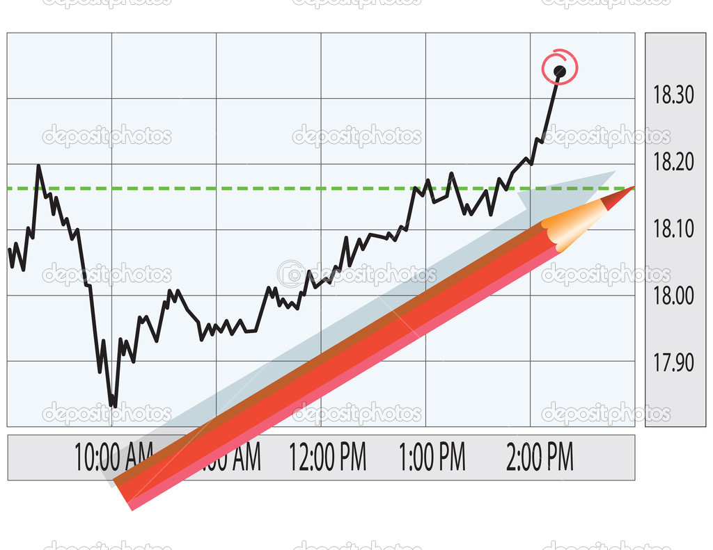 Study of stock market