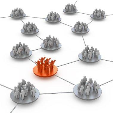 Teams connection