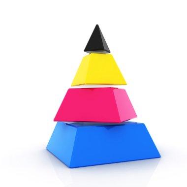 CMYK pyramid - 3d render