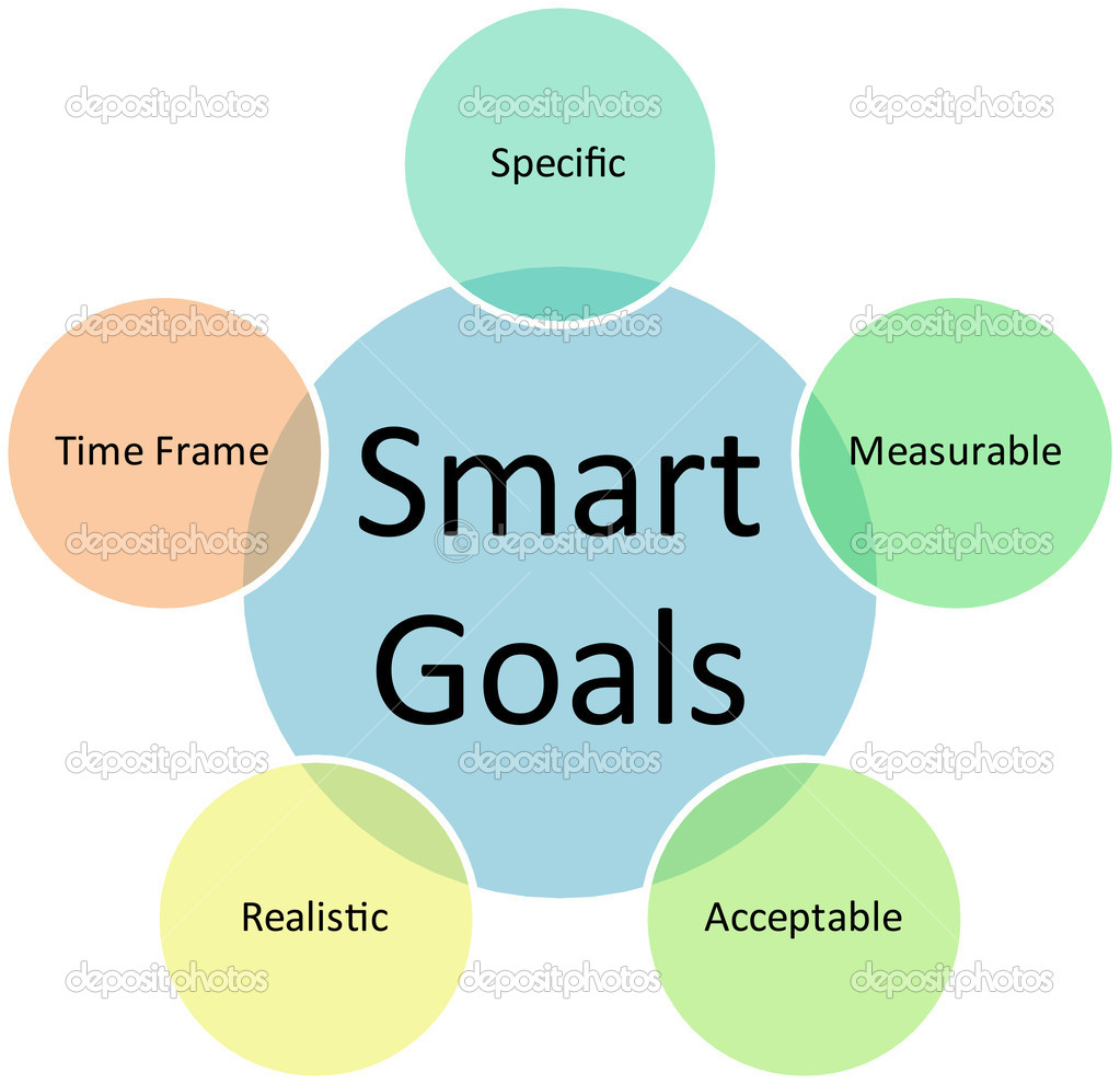 smart goals business diagram stock photo kgtohbu 5396683 rh depositphotos com smart goal tree diagram template smart goals diagram template