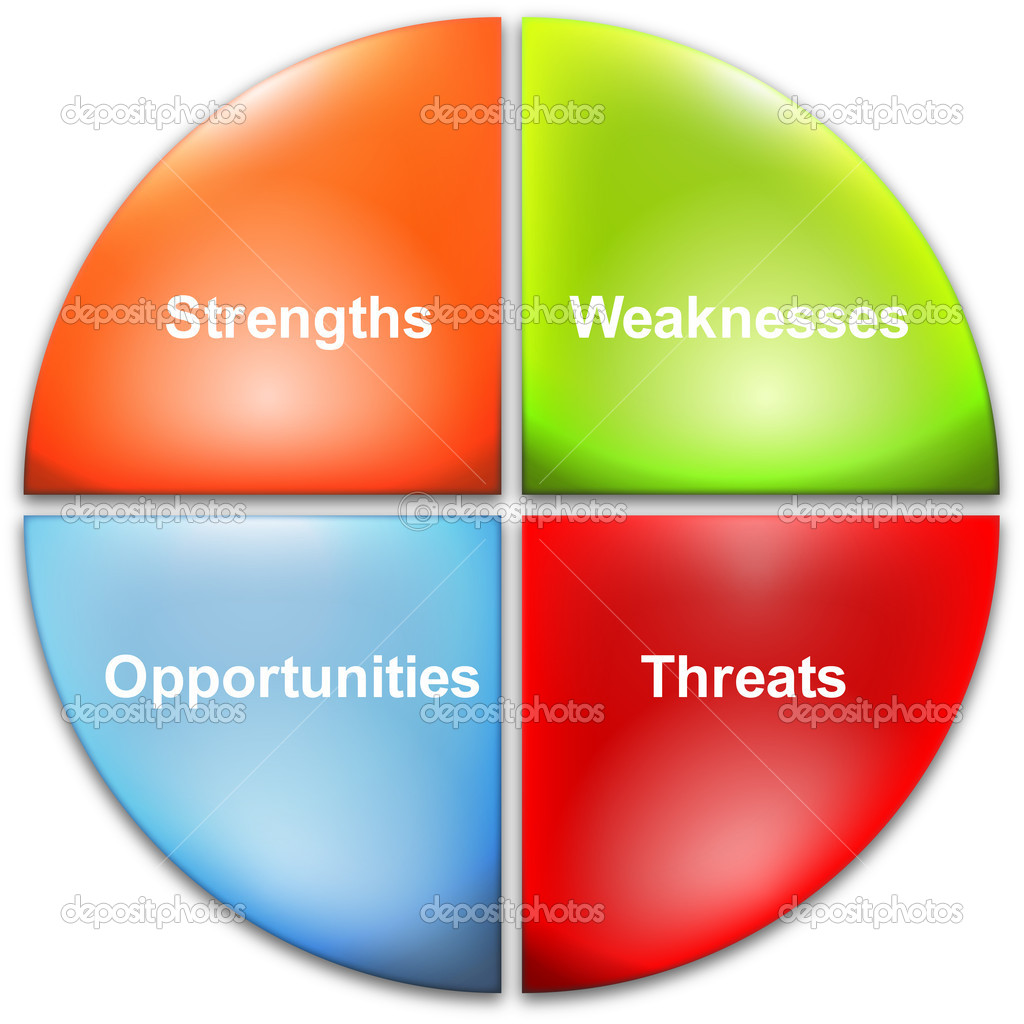 a strength weakness opportunities and threats analysis of the kodak photography company