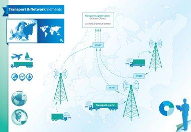 Transport and logistics elements