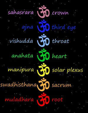 Colored om / aum in chakra column