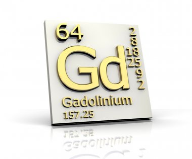 Gadolinium form Periodic Table of Elements