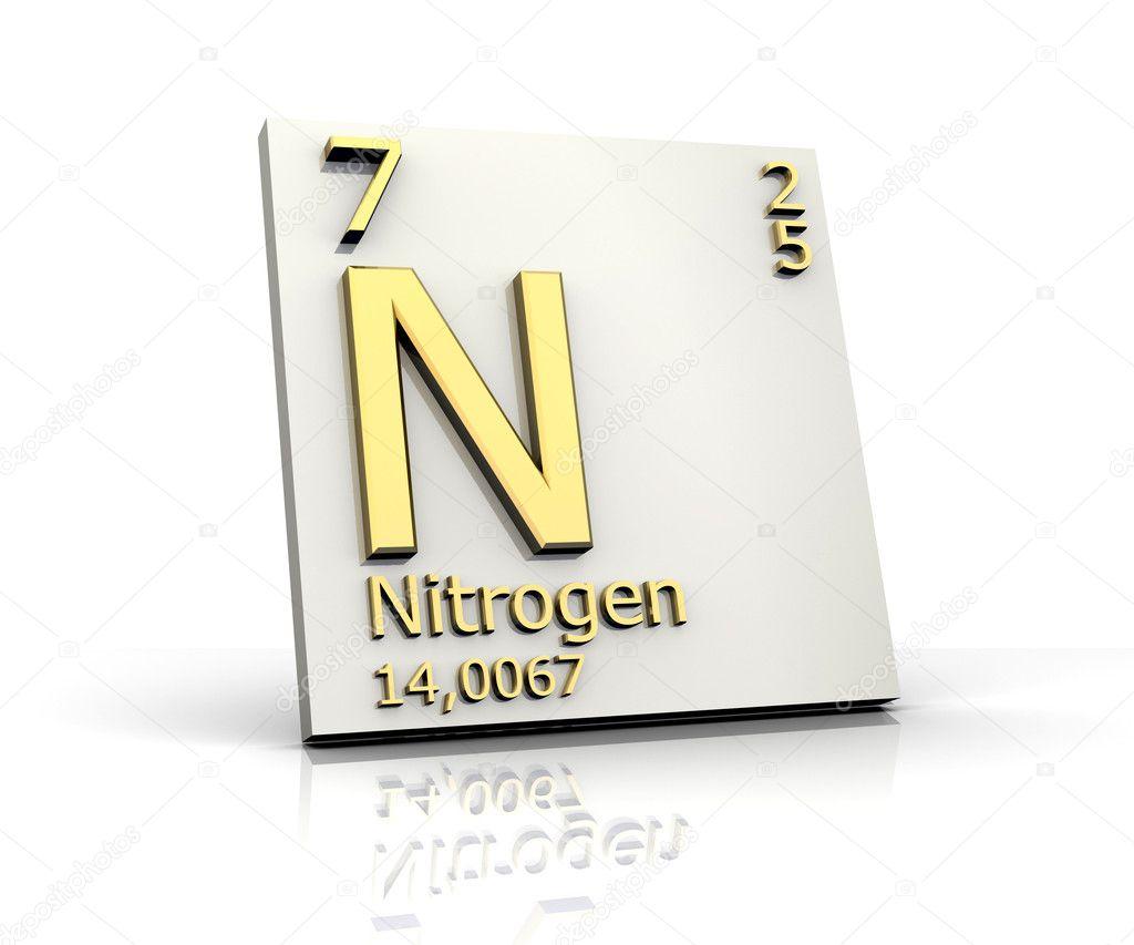 Nitrgeno forma tabla peridica de elementos foto de stock nitrgeno forma tabla peridica de elementos foto de stock urtaz Images
