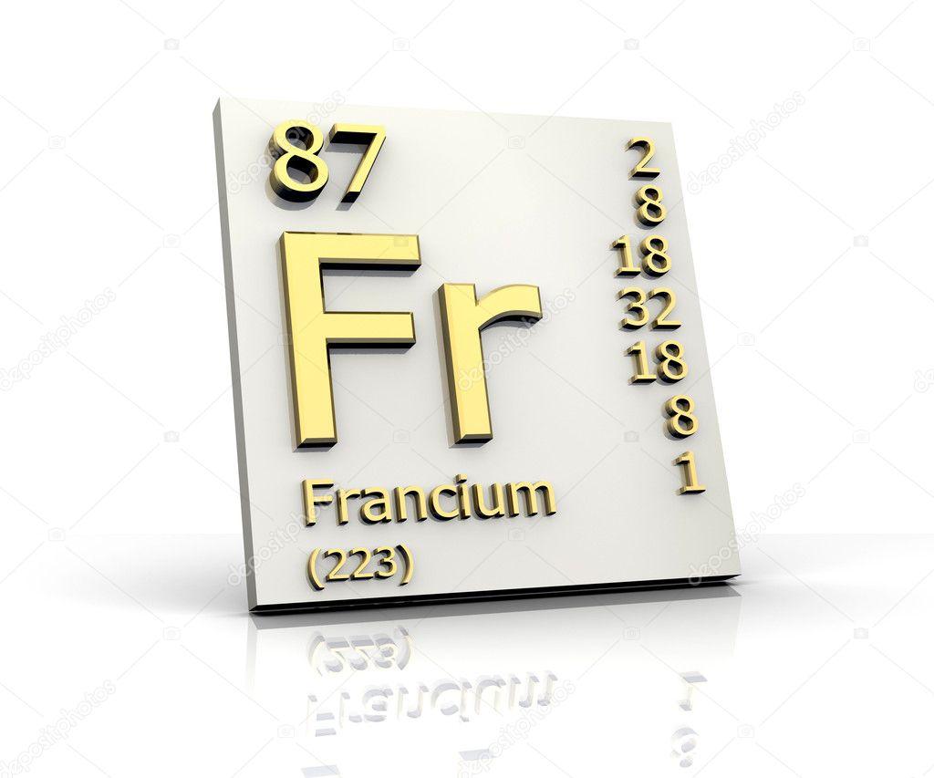 Francio forma tabla peridica de elementos foto de stock fambros francio forma tabla peridica de elementos foto de stock urtaz Image collections