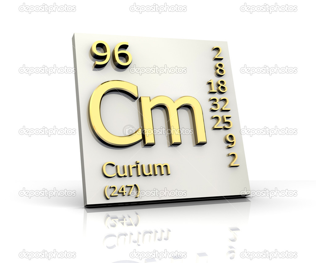 curium chemistry Analytical chemistry a network of european treatment facilities recovery and disposal facilities curium's staff has the following certificated skills:.