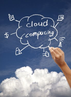 Drawing cloud computing concept on the blue sky